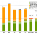 German Climate Finance 2014-2021